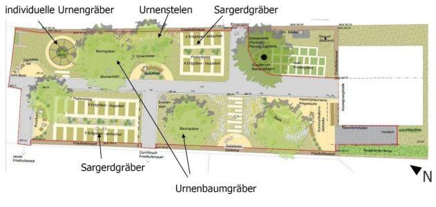 Bereichsplanung_Altdorf