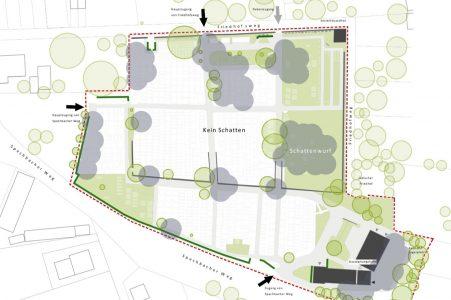 Meckesheim Analyse Grünstruktur