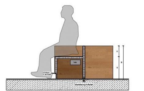 Möbelschnitt